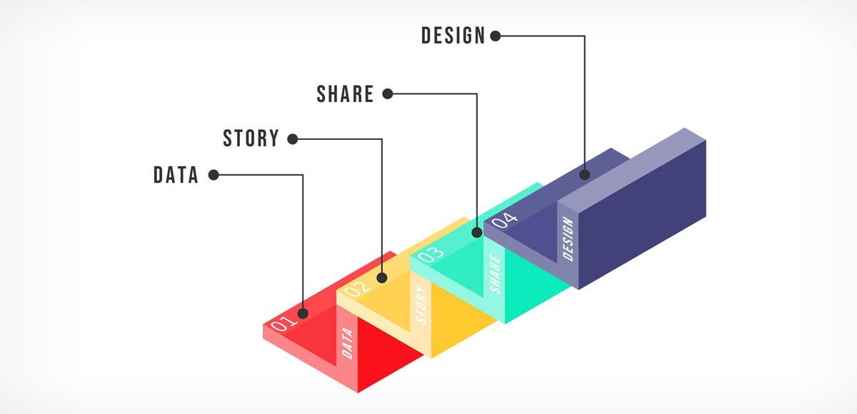 Skapa infografik med Photoshop: design, SEO och virala inlägg - gratis förklaringsvideor
