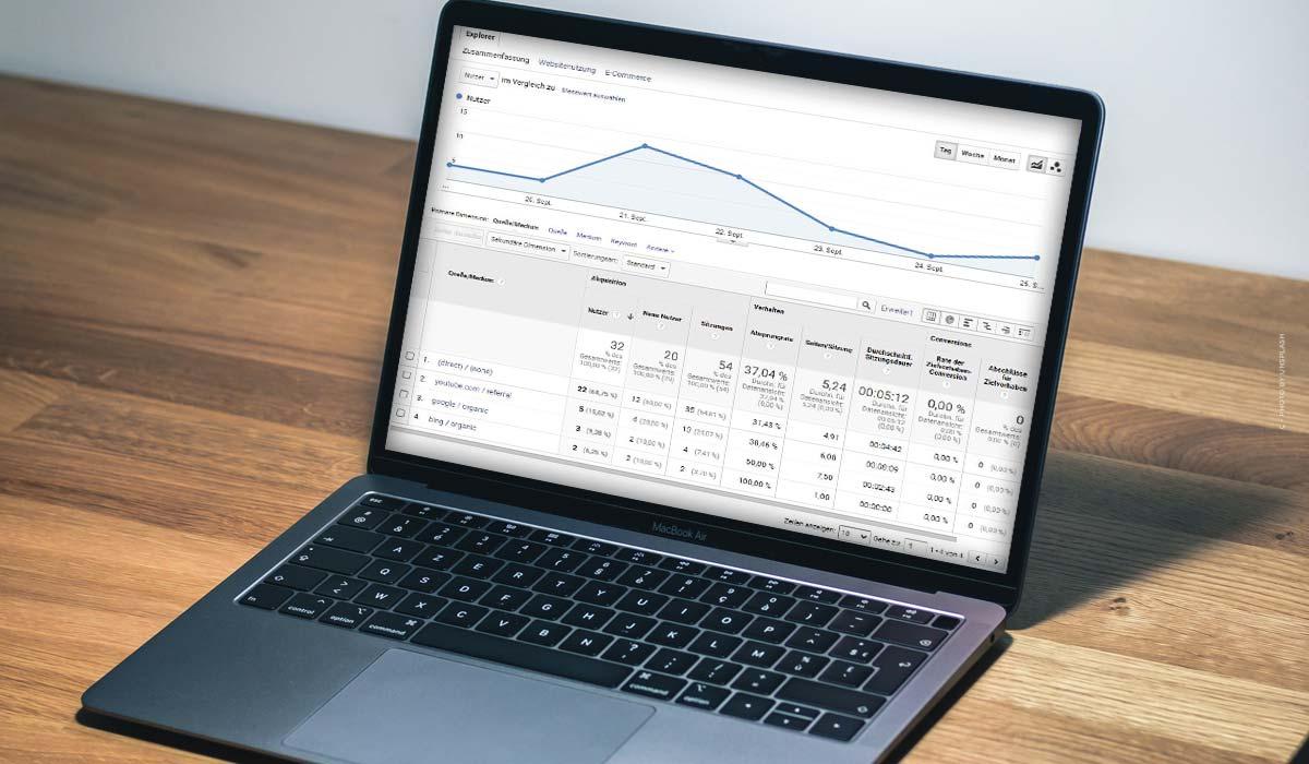 UTM-parametrar: Definition, Google Analytics för e-handel, Youtube, Facebook & Co. + exempel